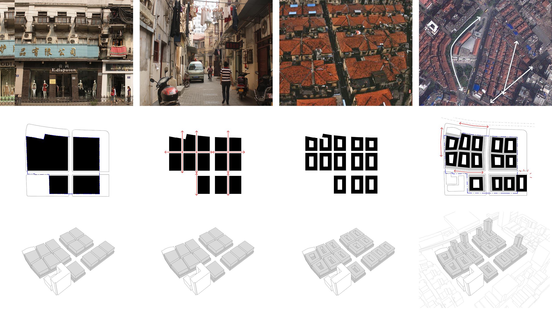 Urban Housing in Wuhan(8)